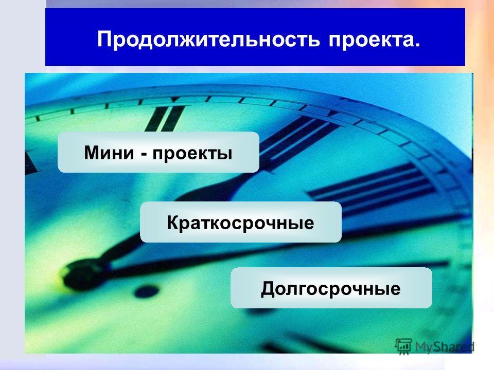 Продолжительность проекта. Мини - проекты Краткосрочные Долгосрочные