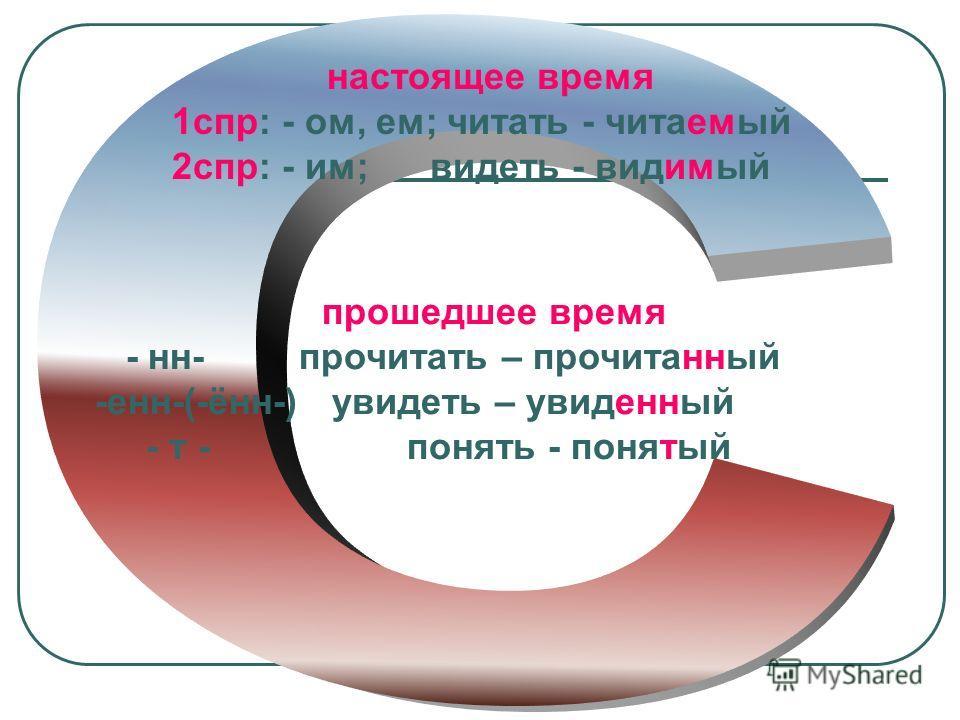 настоящее время 1 спр: - ом, ем; читать - читаемый 2 спр: - им; видеть - видимый прошедшее время - н- прочитать – прочитаный -ен-(-ён-) увидеть – увиденый - т - понять - понятый