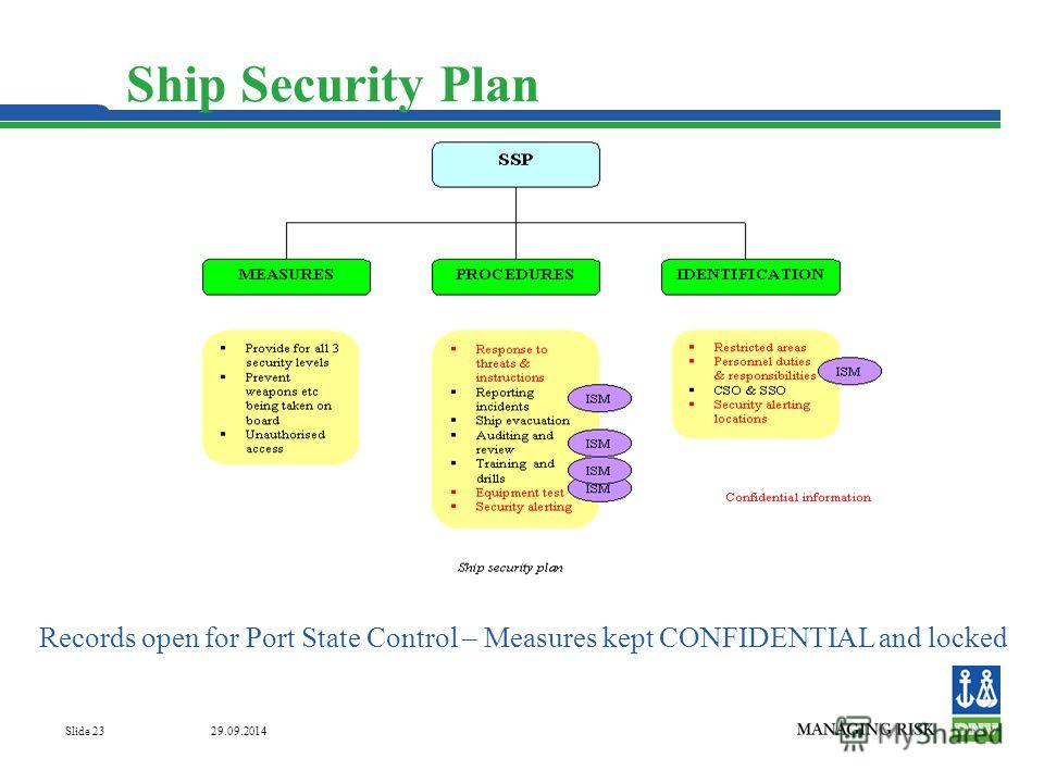 29.09.2014 Slide 23 Ship Security Plan Records open for Port State Control – Measures kept CONFIDENTIAL and locked
