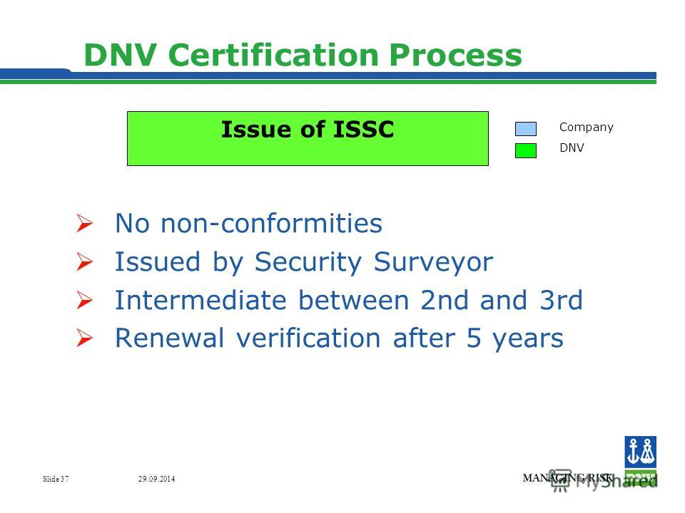 29.09.2014 Slide 37 DNV Certification Process No non-conformities Issued by Security Surveyor Intermediate between 2nd and 3rd Renewal verification after 5 years Company DNV Issue of ISSC