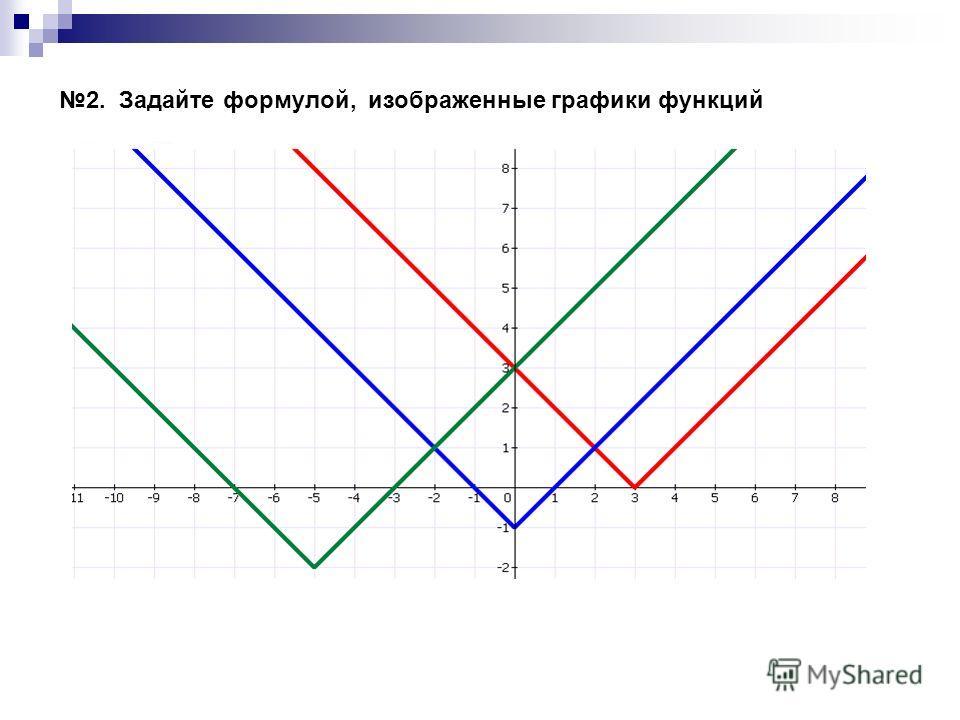 2. Задайте формулой, изображенные графики функций