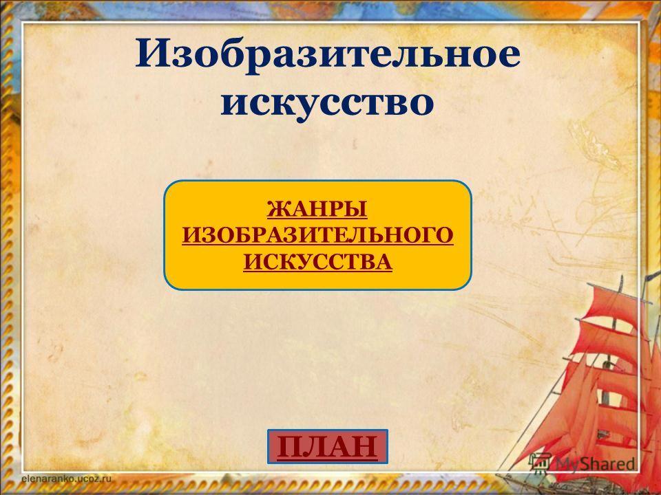 Изобразительное искусство ЖАНРЫ ИЗОБРАЗИТЕЛЬНОГО ИСКУССТВА ПЛАН