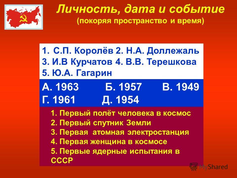 Личность, дата и событие (покоряя пространство и время) 1. С.П. Королёв 2. Н.А. Доллежаль 3. И.В Курчатов 4. В.В. Терешкова 5. Ю.А. Гагарин А. 1963 Б. 1957 В. 1949 Г. 1961 Д. 1954 1. Первый полёт человека в космос 2. Первый спутник Земли 3. Первая ат
