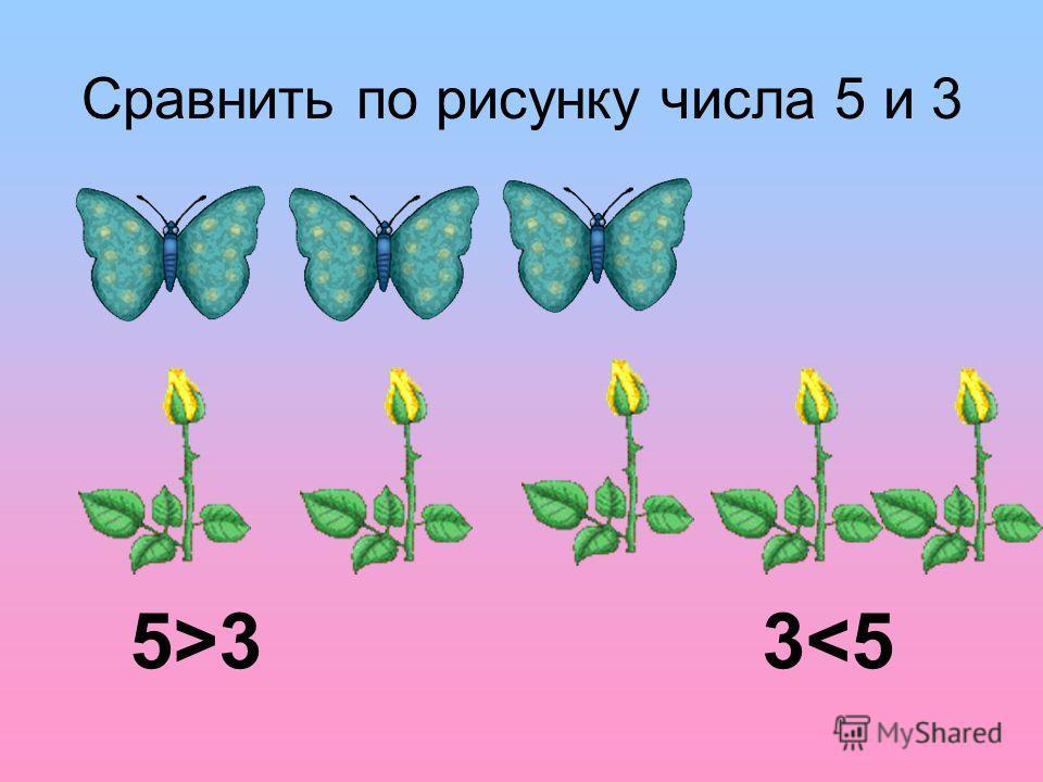 Сравнить по рисунку числа 5 и 3 5>3 3