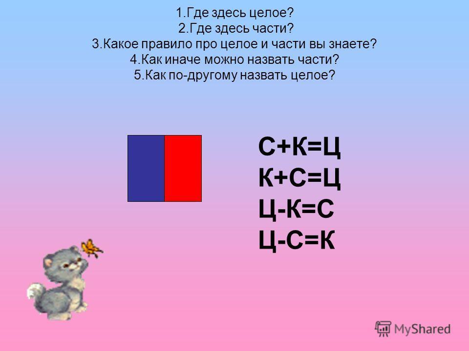 1. Где здесь целое? 2. Где здесь части? 3. Какое правило про целое и части вы знаете? 4. Как иначе можно назвать части? 5. Как по-другому назвать целое? С+К=Ц К+С=Ц Ц-К=С Ц-С=К