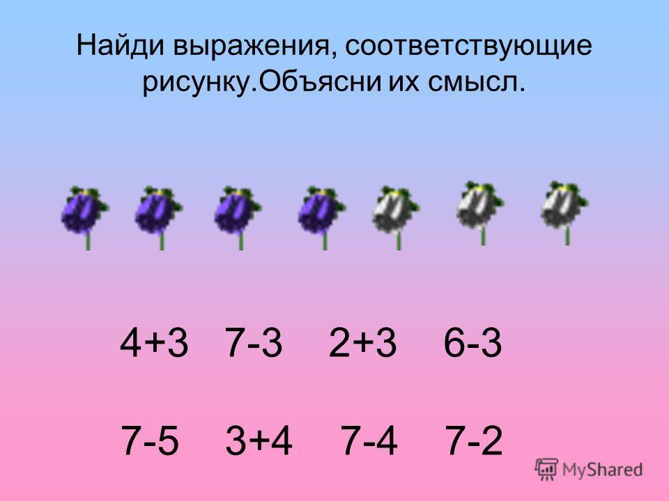 Найди выражения, соответствующие рисунку.Объясни их смысл. 4+3 7-3 2+3 6-3 7-5 3+4 7-4 7-2