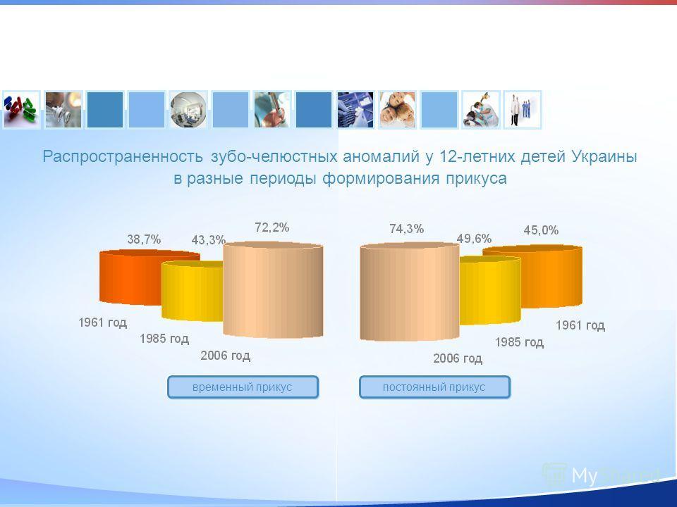 Распространенность зубо-челюстных аномалий у 12-летних детей Украины в разные периоды формирования прикуса временный прикуспостоянный прикус