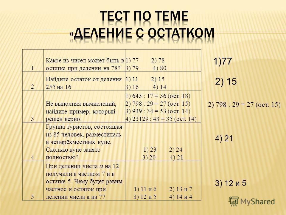 1 Какое из чисел может быть в остатке при делении на 78? 1) 77 2) 78 3) 79 4) 80 2 Найдите остаток от деления 255 на 16 1) 11 2) 15 3) 16 4) 14 3 Не выполняя вычислений, найдите пример, который решен верно. 1) 643 : 17 = 36 (ост. 18) 2) 798 : 29 = 27