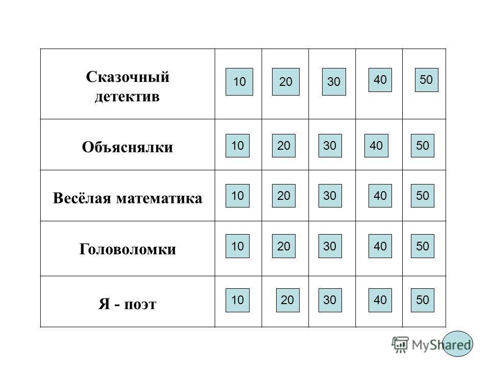 Сказочный детектив Объяснялки Весёлая математика Головоломки Я - поэт 102030 10 20 30 40 50