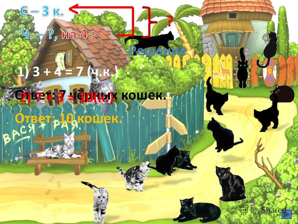 < Решение 1) 3 + 4 = 7 (ч.к.) Ответ: 7 чёрных кошек. ? 2) 7 + 3 = 10(к.) Ответ: 10 кошек.