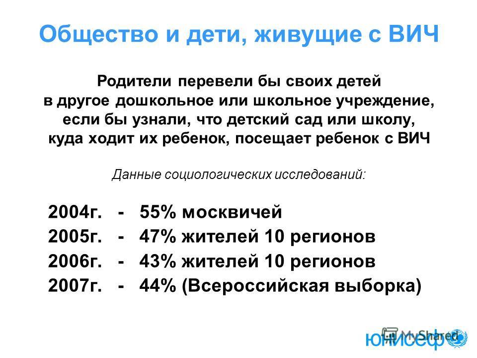 Родители перевели бы своих детей в другое дошкольное или школьное учреждение, если бы узнали, что детский сад или школу, куда ходит их ребенок, посещает ребенок с ВИЧ Данные социологических исследований: 2004 г. - 55% москвичей 2005 г. - 47% жителей