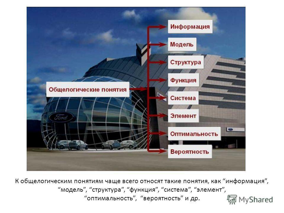 К общелогическим понятиям чаще всего относят такие понятия, как информация, модель, структура, функция, система, элемент, оптимальность, вероятность и др.