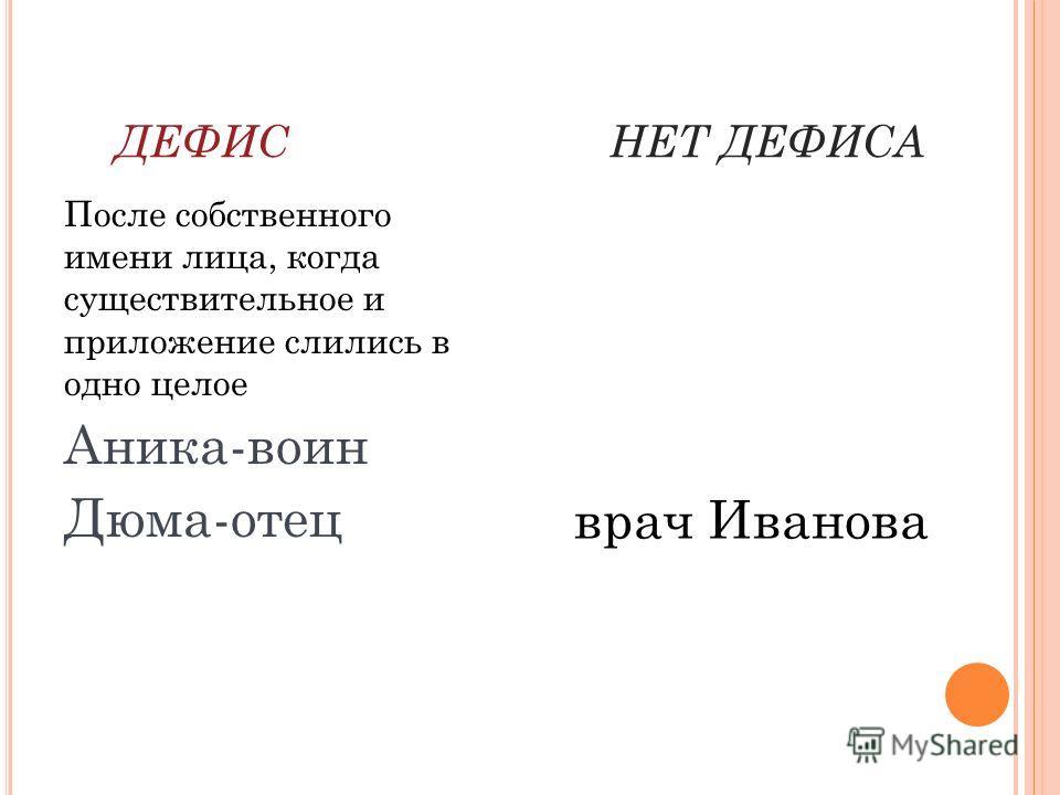 ДЕФИС НЕТ ДЕФИСА После собственного имени лица, когда существительное и приложение слились в одно целое Аника-воин Дюма-отец врач Иванова