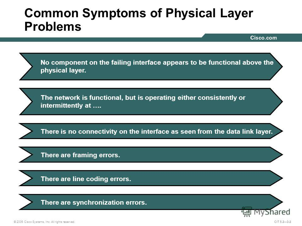 © 2005 Cisco Systems, Inc. All rights reserved. CIT 5.23-2 Common Symptoms of Physical Layer Problems There is no connectivity on the interface as seen from the data link layer. No component on the failing interface appears to be functional above the