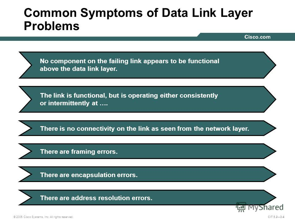 © 2005 Cisco Systems, Inc. All rights reserved. CIT 5.23-4 Common Symptoms of Data Link Layer Problems There is no connectivity on the link as seen from the network layer. No component on the failing link appears to be functional above the data link