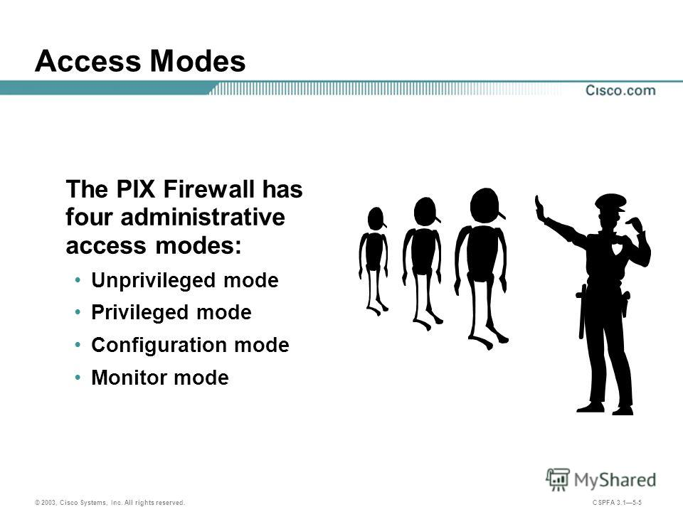 © 2003, Cisco Systems, Inc. All rights reserved. CSPFA 3.15-5 Access Modes The PIX Firewall has four administrative access modes: Unprivileged mode Privileged mode Configuration mode Monitor mode