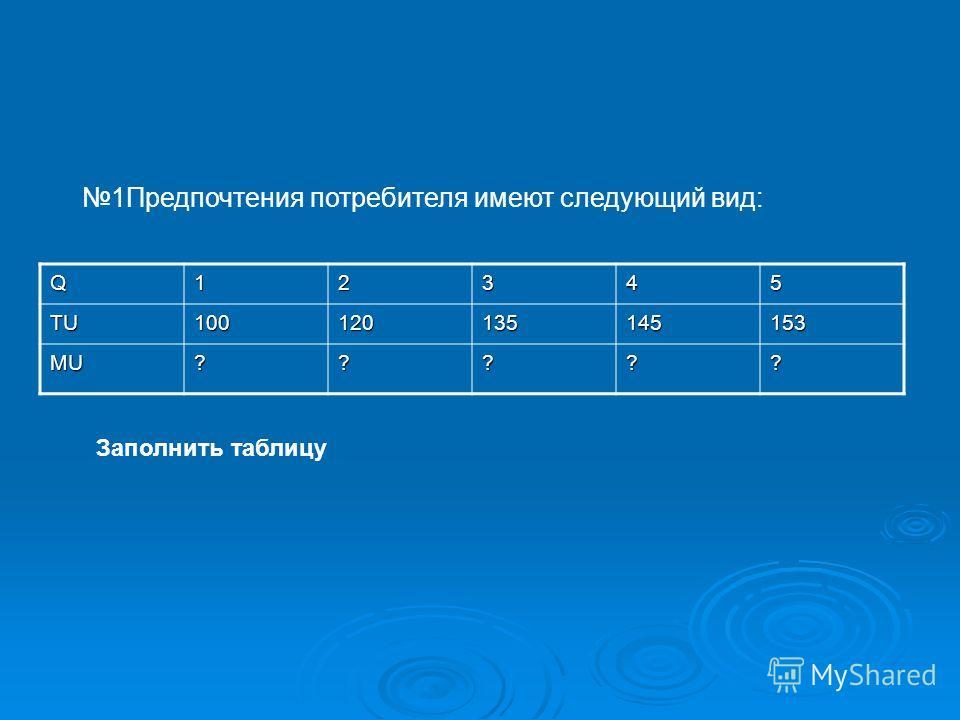 Q12345 TU100120135145153 MU????? 1Предпочтения потребителя имеют следующий вид: Заполнить таблицу