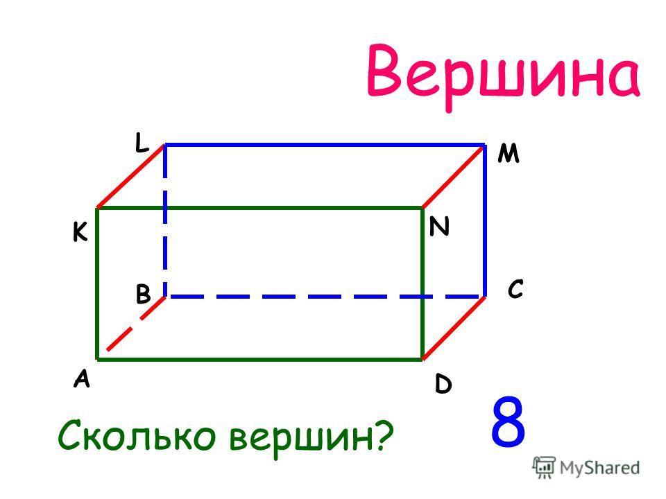 Вершина Сколько вершин? 8 L K С D В А N M