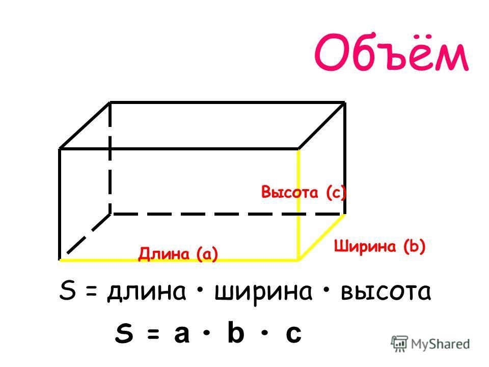 фото ширина и длина