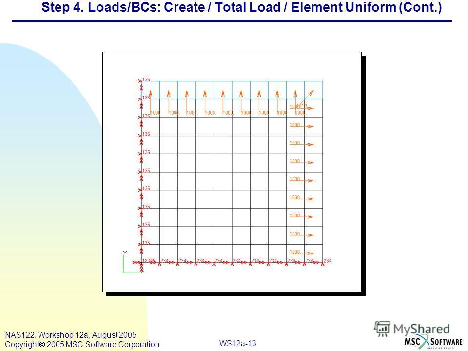 WS12a-13 NAS122, Workshop 12a, August 2005 Copyright 2005 MSC.Software Corporation Step 4. Loads/BCs: Create / Total Load / Element Uniform (Cont.)
