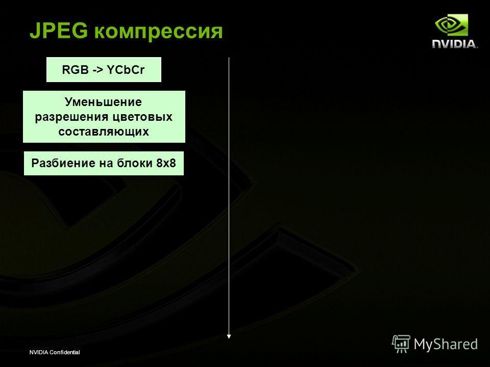 NVIDIA Confidential JPEG компрессия RGB -> YCbCr Уменьшение разрешения цветовых составляющих Разбиение на блоки 8x8