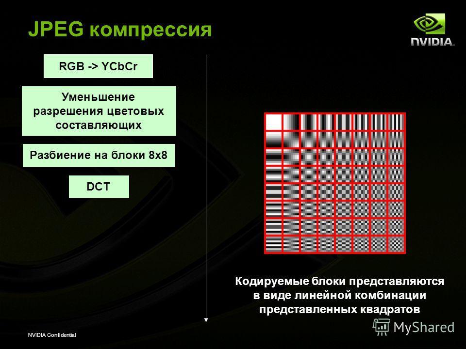 NVIDIA Confidential JPEG компрессия Уменьшение разрешения цветовых составляющих Разбиение на блоки 8x8 DCT RGB -> YCbCr Кодируемые блоки представляются в виде линейной комбинации представленных квадратов
