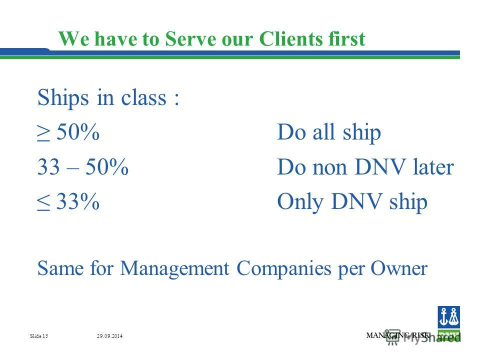29.09.2014 Slide 15 We have to Serve our Clients first Ships in class : 50%Do all ship 33 – 50%Do non DNV later 33%Only DNV ship Same for Management Companies per Owner