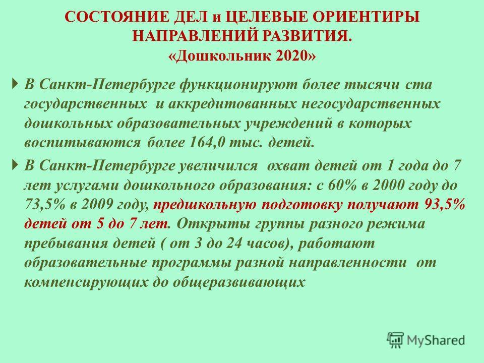 СОСТОЯНИЕ ДЕЛ и ЦЕЛЕВЫЕ ОРИЕНТИРЫ НАПРАВЛЕНИЙ РАЗВИТИЯ. «Дошкольник 2020» В Санкт-Петербурге функционируют более тысячи ста государственных и аккредитованных негосударственных дошкольных образовательных учреждений в которых воспитываются более 164,0
