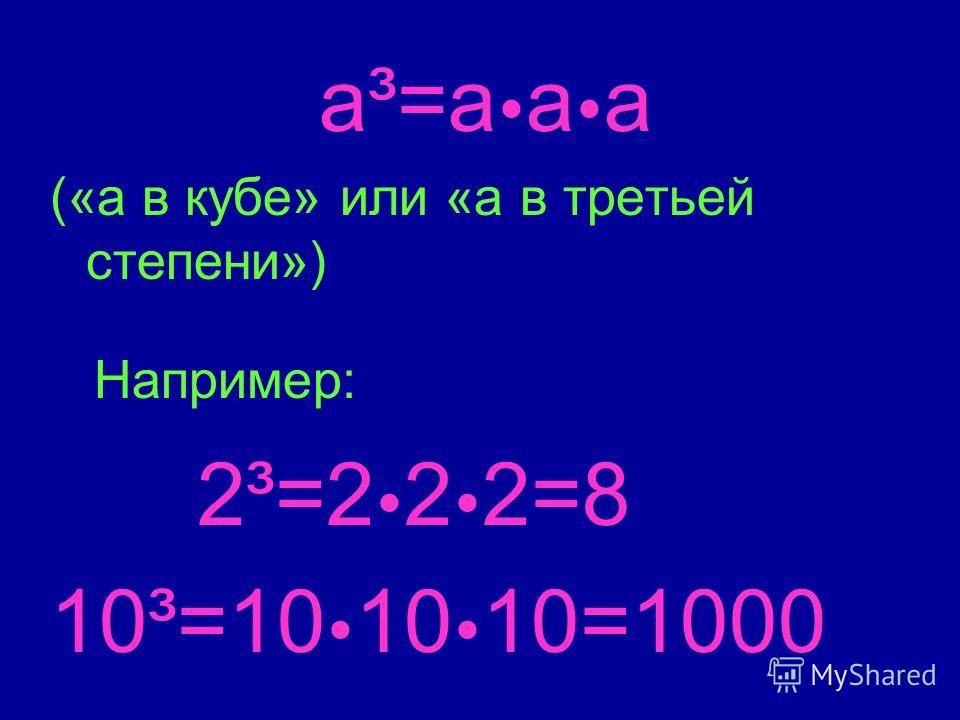 a³=a a a («а в кубе» или «а в третьей степени») Например: 2³=2 2 2=8 10³=10 10 10=1000