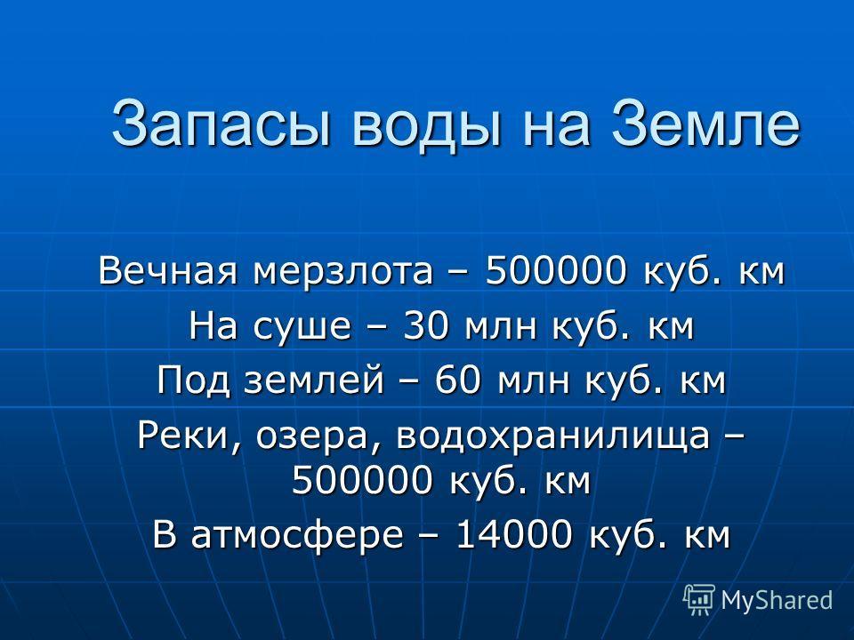 Запасы воды на Земле Вечная мерзлота – 500000 куб. км На суше – 30 млн куб. км Под землей – 60 млн куб. км Реки, озера, водохранилища – 500000 куб. км В атмосфере – 14000 куб. км