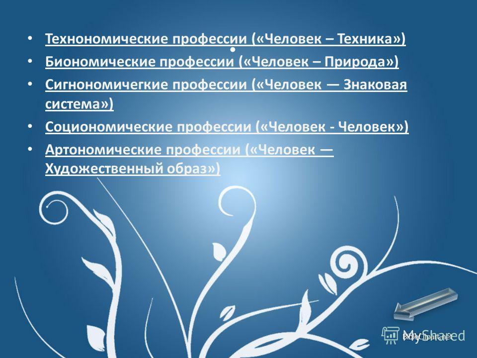 Технономические профессии («Человек – Техника») Биономические профессии («Человек – Природа») Сигнономичегкие профессии («Человек Знаковая система») Сигнономичегкие профессии («Человек Знаковая система») Социономические профессии («Человек - Человек»