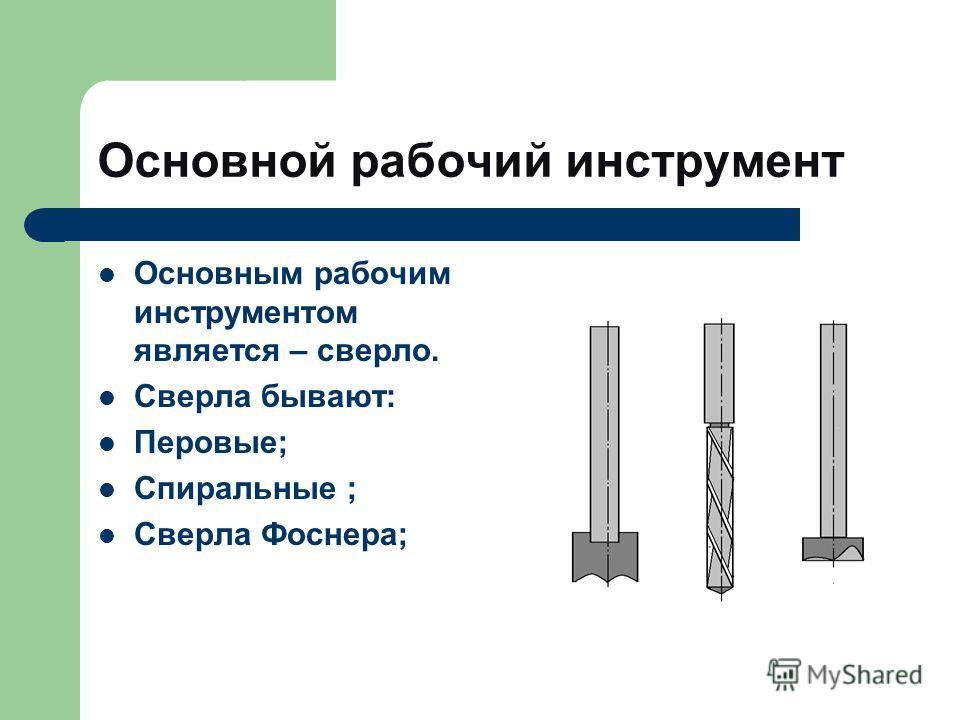 Основной рабочий инструмент Основным рабочим инструментом является – сверло. Сверла бывают: Перовые; Спиральные ; Сверла Фоснера;