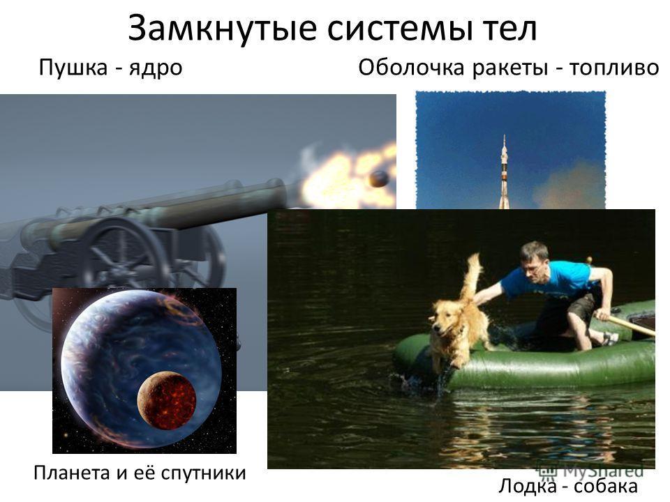 Замкнутые системы тел Пушка - ядро Оболочка ракеты - топливо Планета и её спутники Лодка - собака