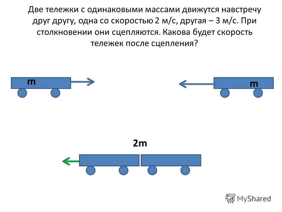 Две тележки с одинаковыми массами движутся навстречу друг другу, одна со скоростью 2 м/с, другая – 3 м/с. При столкновении они сцепляются. Какова будет скорость тележек после сцепления? m m 2m
