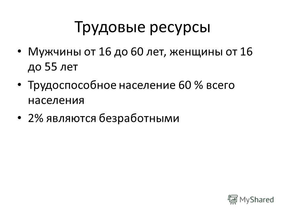Трудовые ресурсы Мужчины от 16 до 60 лет, женщины от 16 до 55 лет Трудоспособное население 60 % всего населения 2% являются безработными