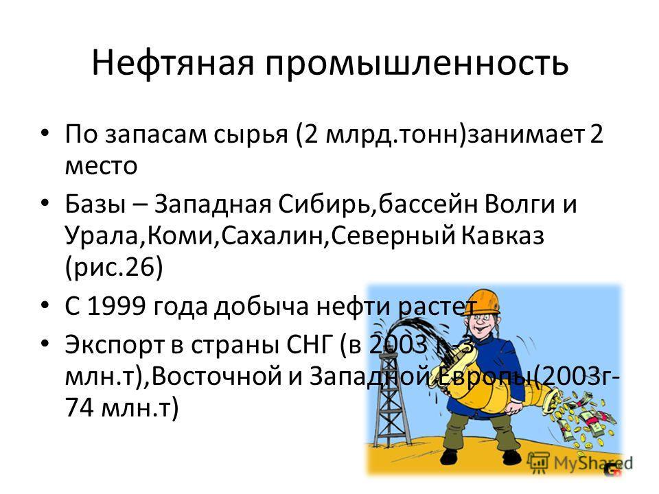 Нефтяная промышленность По запасам сырья (2 млрд.тонн)занимает 2 место Базы – Западная Сибирь,бассейн Волги и Урала,Коми,Сахалин,Северный Кавказ (рис.26) С 1999 года добыча нефти растет Экспорт в страны СНГ (в 2003 г.-3 млн.т),Восточной и Западной Ев