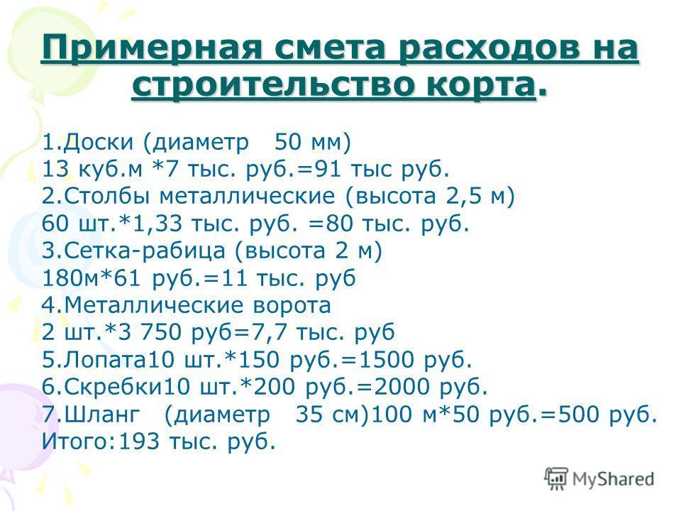 Примерная смета расходов на строительство корта. 1. Доски (диаметр 50 мм) 13 куб.м *7 тыс. руб.=91 тыс руб. 2. Столбы металлические (высота 2,5 м) 60 шт.*1,33 тыс. руб. =80 тыс. руб. 3.Сетка-рабица (высота 2 м) 180 м*61 руб.=11 тыс. руб 4. Металличес