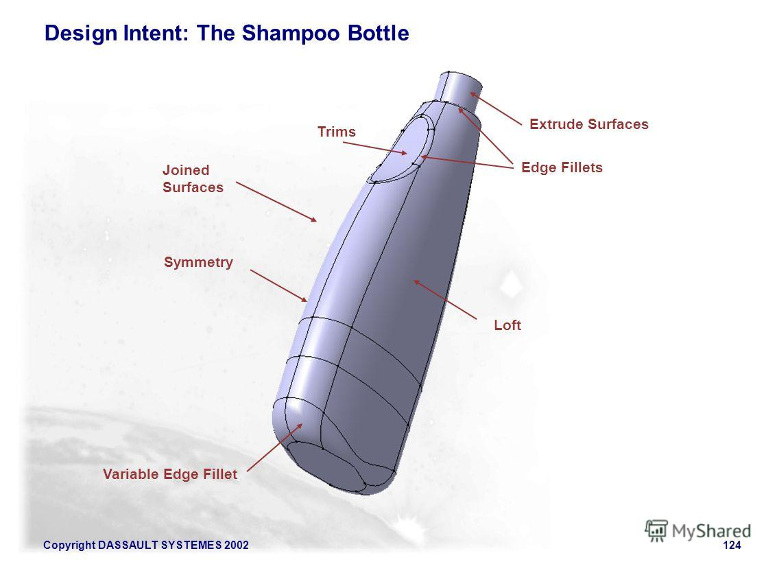 Copyright DASSAULT SYSTEMES 2002124 Design Intent: The Shampoo Bottle Extrude Surfaces Joined Surfaces Edge Fillets Trims Symmetry Variable Edge Fillet Loft