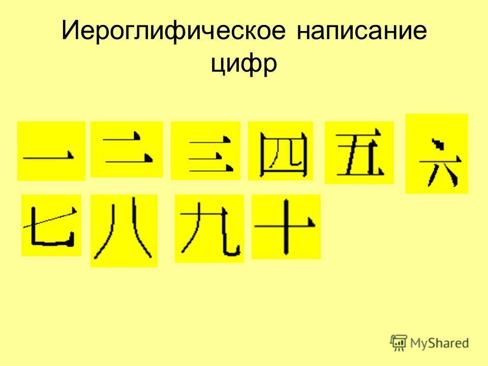 Иероглифическое написание цифр