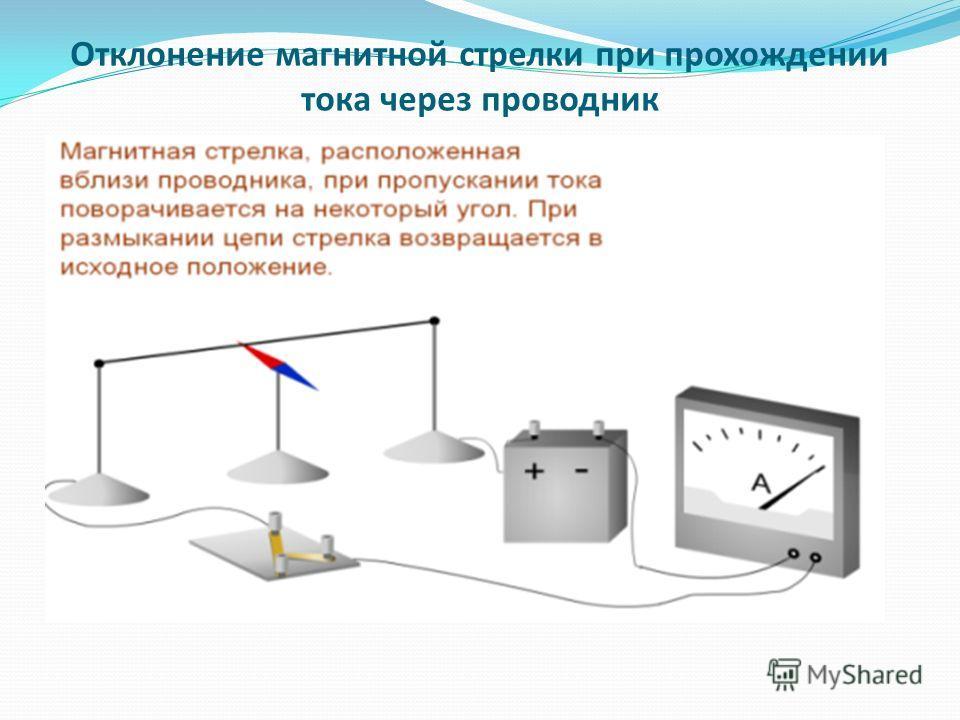 Отклонение магнитной стрелки при прохождении тока через проводник