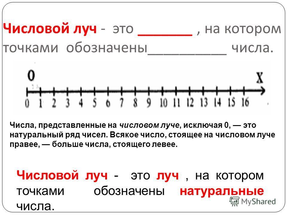 Числовой луч - это _______, на котором точками обозначены __________ числа. Числовой луч - это луч, на котором точками обозначены натуральные числа. Числа, представленные на числовом луче, исключая 0, это натуральный ряд чисел. Всякое число, стоящее