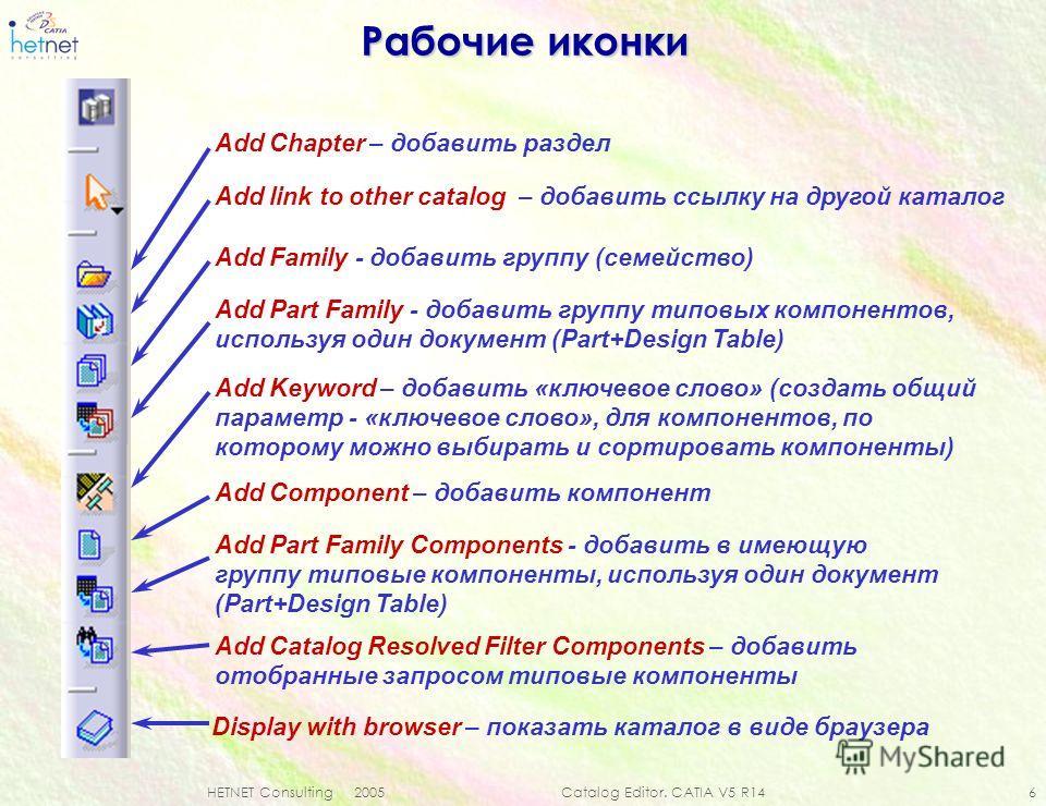 Рабочие иконки HETNET Consulting 2005 Catalog Editor. CATIA V5 R14 6 Add Chapter – добавить раздел Add Family - добавить группу (семейство) Add Part Family - добавить группу типовых компонентов, используя один документ (Part+Design Table) Add Keyword