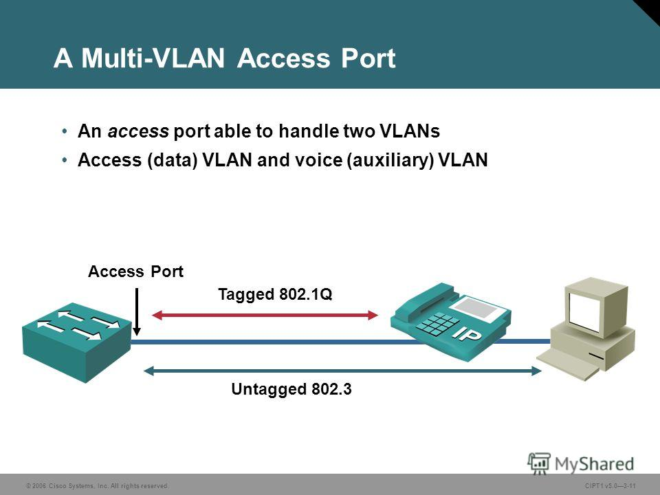 © 2006 Cisco Systems, Inc. All rights reserved. CIPT1 v5.03-11 A Multi-VLAN Access Port Access Port Untagged 802.3 Tagged 802.1Q An access port able to handle two VLANs Access (data) VLAN and voice (auxiliary) VLAN
