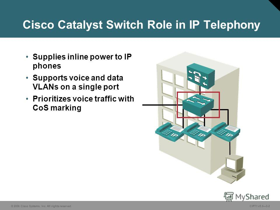© 2006 Cisco Systems, Inc. All rights reserved. CIPT1 v5.03-2 Supplies inline power to IP phones Supports voice and data VLANs on a single port Prioritizes voice traffic with CoS marking Cisco Catalyst Switch Role in IP Telephony