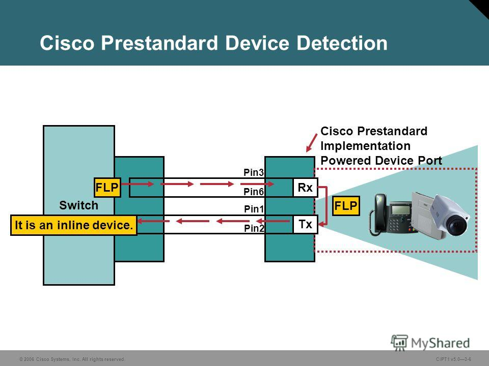 © 2006 Cisco Systems, Inc. All rights reserved. CIPT1 v5.03-6 Cisco Prestandard Device Detection Switch Cisco Prestandard Implementation Powered Device Port Rx Tx FLP It is an inline device. Pin3 Pin6 Pin1 Pin2