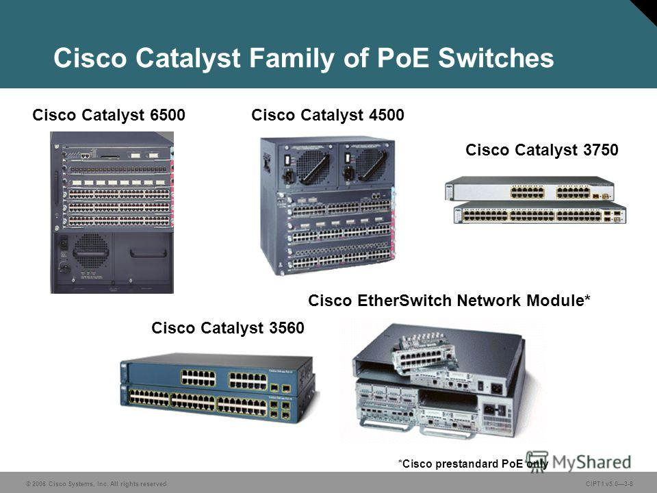© 2006 Cisco Systems, Inc. All rights reserved. CIPT1 v5.03-8 Cisco Catalyst Family of PoE Switches Cisco Catalyst 3560 Cisco Catalyst 3750 Cisco Catalyst 6500Cisco Catalyst 4500 Cisco EtherSwitch Network Module* *Cisco prestandard PoE only