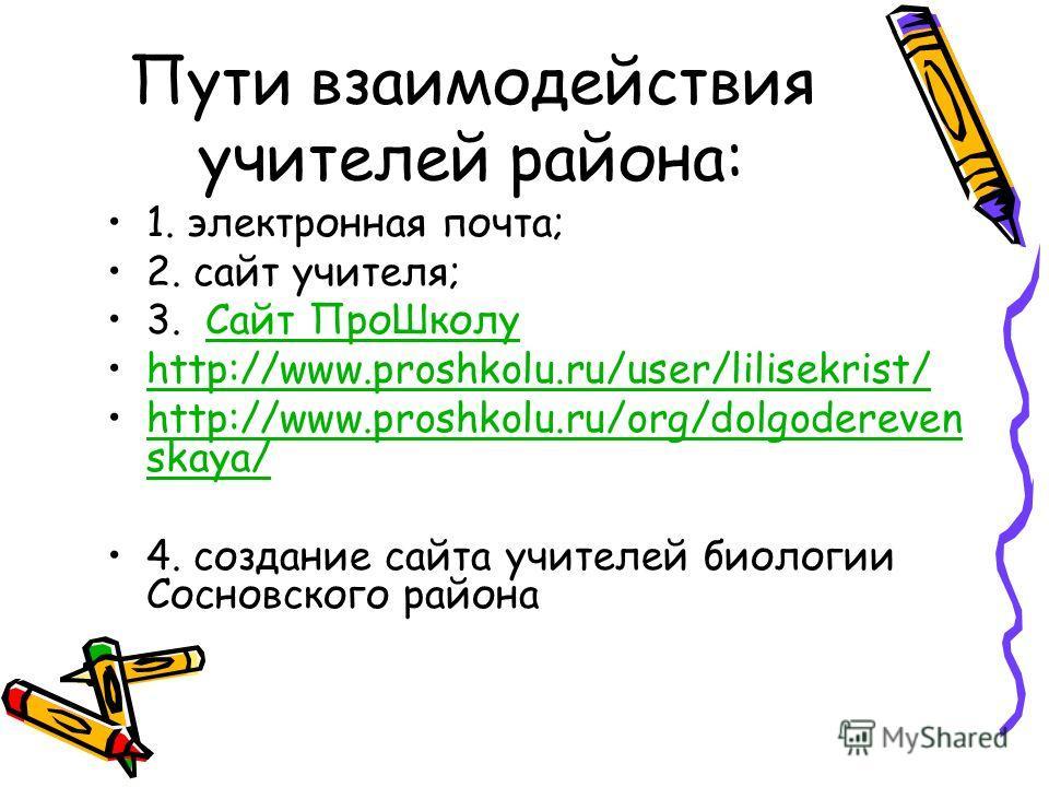 Пути взаимодействия учителей района: 1. электронная почта; 2. сайт учителя; 3. Сайт Про ШколуСайт Про Школу http://www.proshkolu.ru/user/lilisekrist/ http://www.proshkolu.ru/org/dolgodereven skaya/http://www.proshkolu.ru/org/dolgodereven skaya/ 4. со