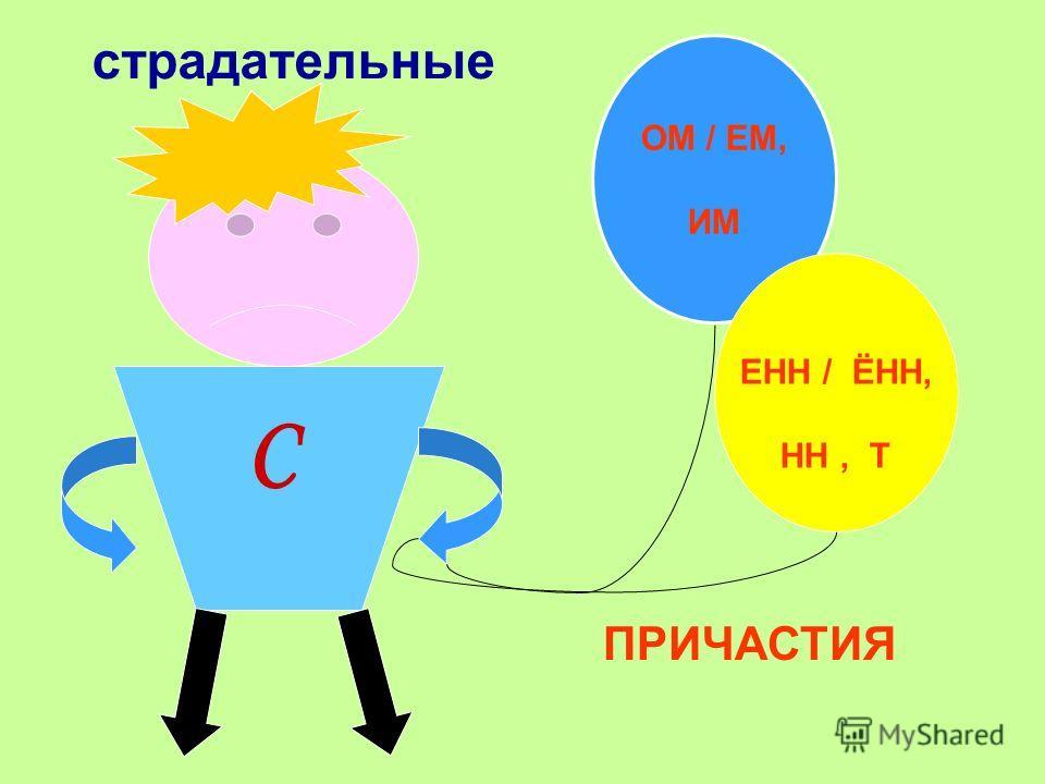 ПРИЧАСТИЯ страдательные ОМ / ЕМ, ИМ ЕНН / ЁНН, НН, Т С