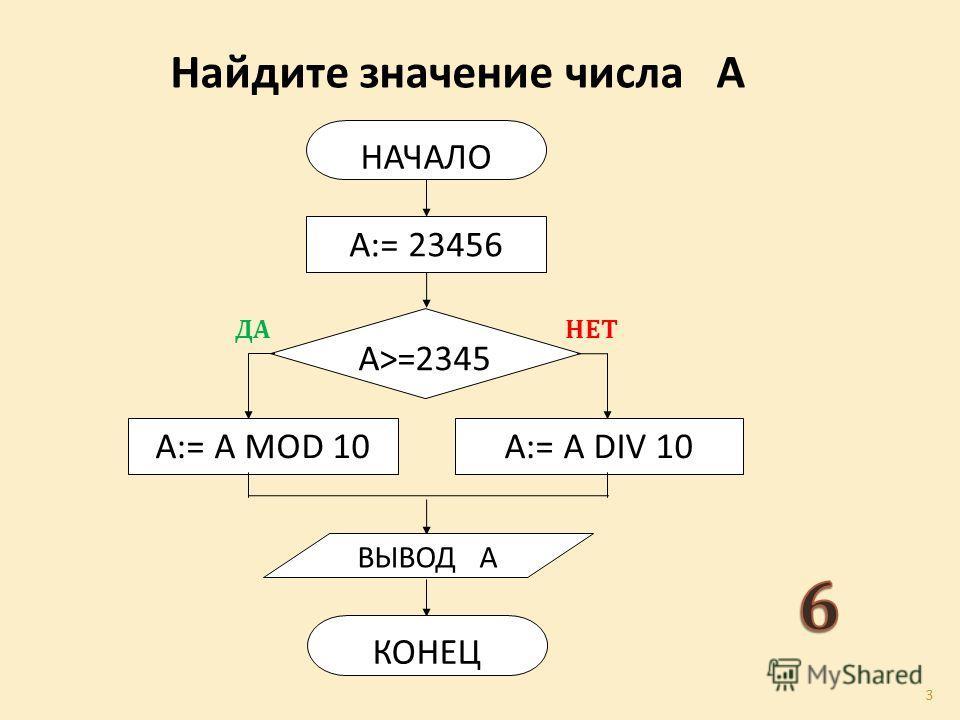 Найдите значение числа А НАЧАЛО А:= 23456 А>=2345 А:= A MOD 10А:= A DIV 10 ВЫВОД А КОНЕЦ ДАНЕТ 3