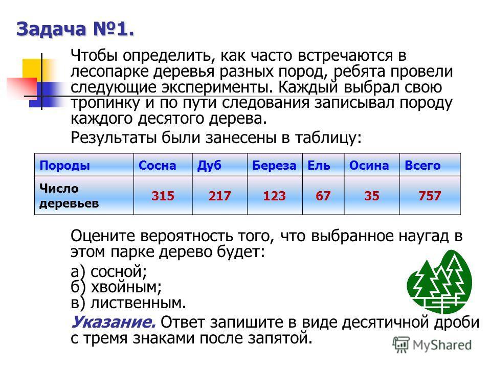 Задача 1. Чтобы определить, как часто встречаются в лесопарке деревья разных пород, ребята провели следующие эксперименты. Каждый выбрал свою тропинку и по пути следования записывал породу каждого десятого дерева. Результаты были занесены в таблицу: